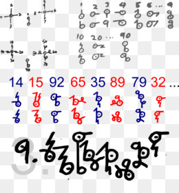 arabic number system