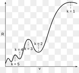 Bell Curve png free download - Black Circle - Vector